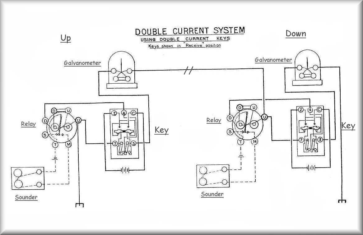 dcdia003 gpo double current & single current keys